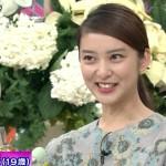 武井咲さんの前歯の画像(歯列矯正?)
