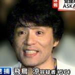 ASKA(飛鳥涼)の前歯の画像