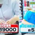 虫歯治療で10万円!?アメリカの歯科医師と日本の歯科医師を比較